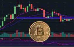 Bitcoin Fiyat Analizi 17 Nisan 2021