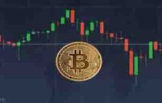 Bitcoin, Uniswap, Chainlink Fiyat Analizi 23 Haziran 2021